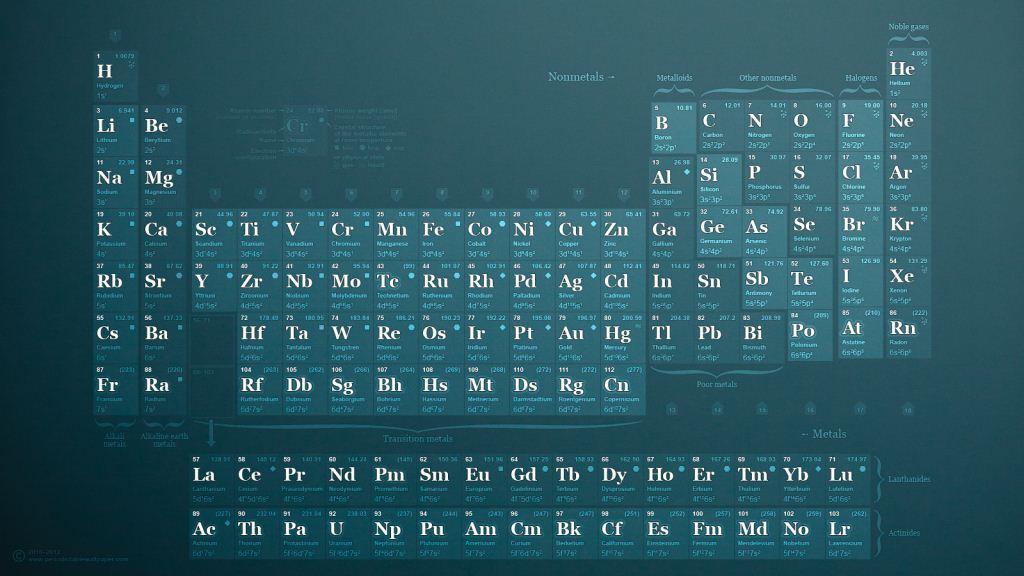 Neutronium elements wiki fandom powered by wikia urtaz Images