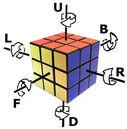 Rubik's cube notation.jpg