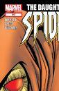 Spider-Girl Vol 1 97.jpg
