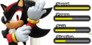 Shadow-Stats.png