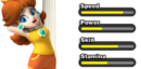Daisy-Stats.png