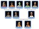 Arbre généalogique Famille Caliente Al Mahmoud.PNG