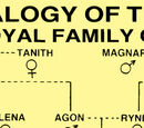 Attilan Royal Families