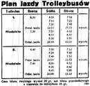 Trolejbus rozkład jazdy 1930.jpg