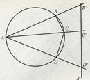 Teorema lui Ptolemeu