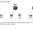 Cubeaism Wiki