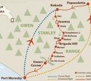 Kokoda Trail Campaign