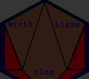 Wrathblaze clan