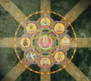 The Eight Guardian Generals