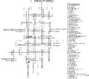 Bobword Puzzle 1