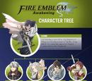 TheBlueRogue/Fire Emblem Awakening Character Tree