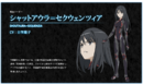 Shoutaura-Project-Index profile.png