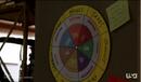 1x01-ChoreWheel.png