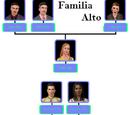 Familia Alto