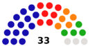 Gloucester and Stroud 2010 election.png