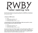 Takeshi kun21/What is your Name?: Guide to Naming Your RWBY OC
