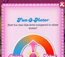 Fun-O-Meter