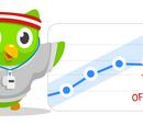 Duolingo Coach