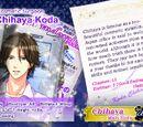 Chihaya Koda