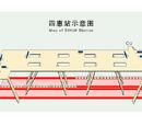 Batong Line (Beijing Subway)