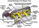 Superconductivity-maglevcut.jpg