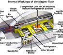 RyansWorld: Maglev train