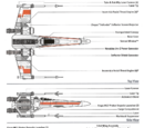 Star Wars vehicles