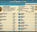 EinsatzkommandoWerbungBilder