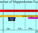 Timeline of Mapperdonia