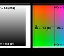 SlackerPrime/Per-Pixel Scroller pt. 3 - Now in color!