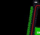 2007 Bahrain Grand Prix