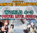 Shinhwalee/World 4-3 Power Level Guide for DD & CL