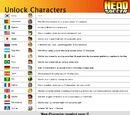 Unlock Requirements