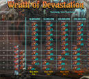 Wrath of Devastation