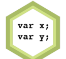 JS: Variables