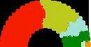 Republic of O'Brien election 958.5..png