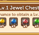 Event Items