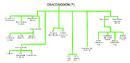 Stammbaum-dragonology.png