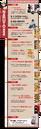 Novels timeline.png