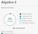 Algebra II Math Mission