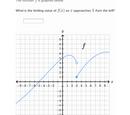 Differential calculus exercises