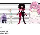 CrossverseCrisis/Steven Universe: Garnet's Lightning Timing Feat