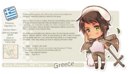 GreeceProfile2010.png