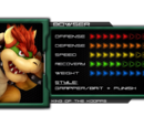 Bowser (SSBWU/3DS)