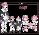 Ram/Galería