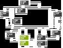 FNaF - Mapa (CAM 2A, 2B).png