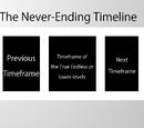 Never-ending Timeline