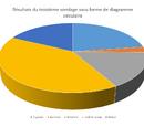 LostSword/Wikia Act'Tube N°2 : Nouvelles Infobox, nouveaux Badges, et bien plus !
