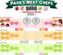 Papa's Next Chefs 2016