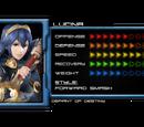 Lucina (SSBWU/3DS)